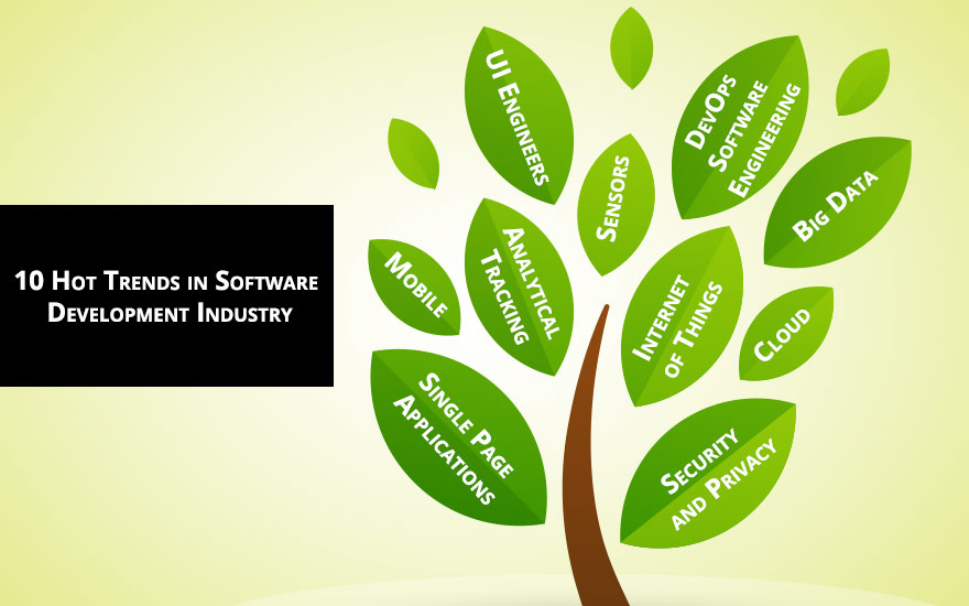 10 Hot Trends in Software Development Industry