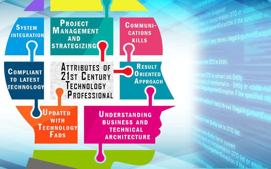 Attributes of 21st Century Technology Professional