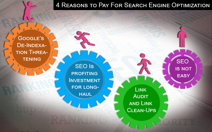 4 Reasons to Pay For Search Engine Optimization