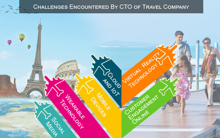 Challenges Encountered By CTO of Travel Company