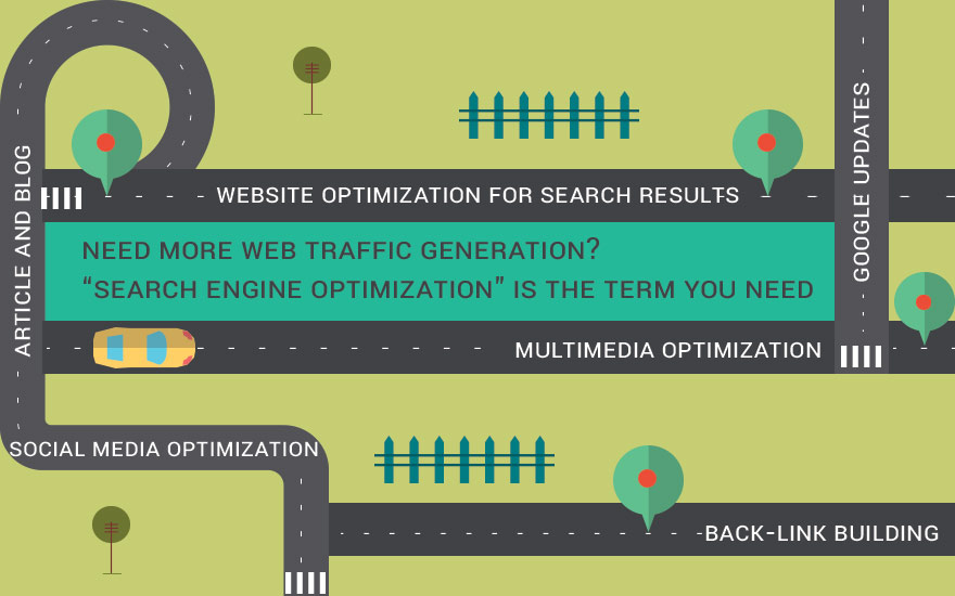 Search Engine Optimization Is the Key for Web Traffic Generation.